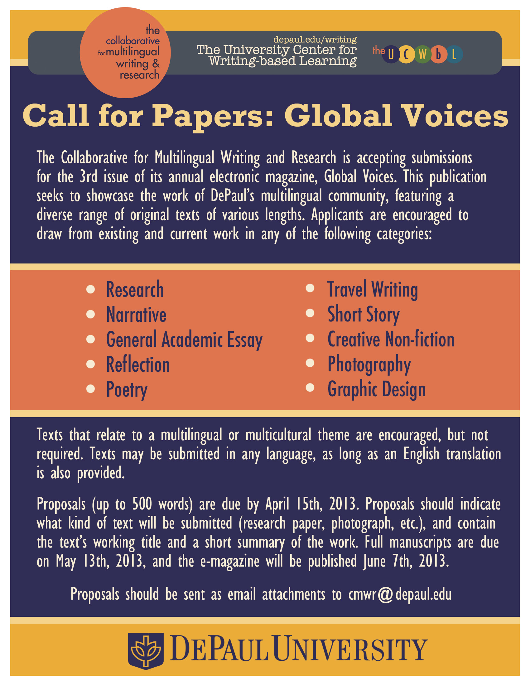 publications submit essays